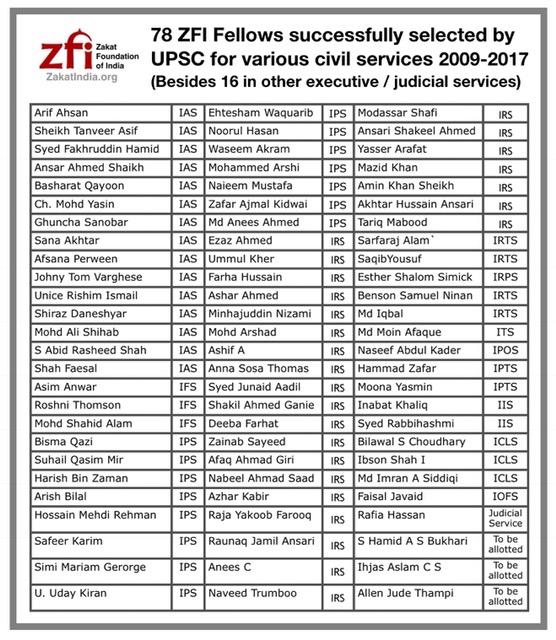 Civil Service Exam Application Form Civil Service Application Form - civil service exam application form