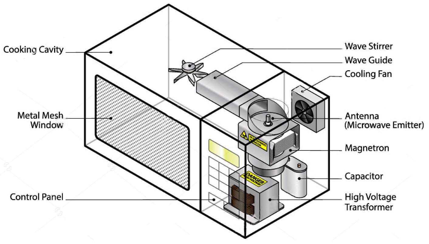 microwave oven schematic microwave schematic diagram