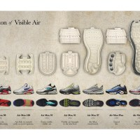 NIKE AIR MAX: La evolución del aire visible