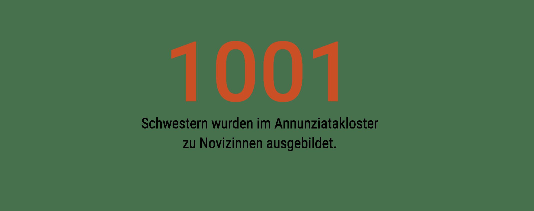 Timeline_Kloster_Eichgraben_Pfade-12