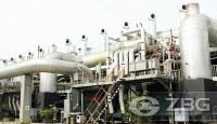 Gas / Oil Fired Power Plant Boiler--ZBG