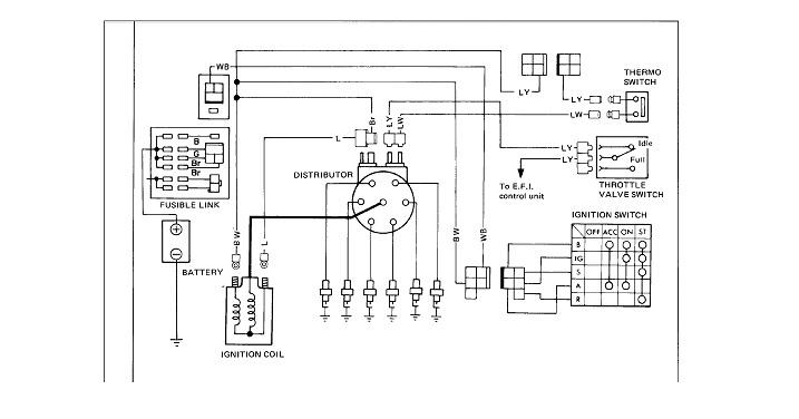 90 96 300zx interior fuse box relay panel dash
