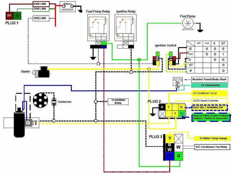 Datsun 240z Wiring Diagram Additionally Datsun 240z Ignition Wiring