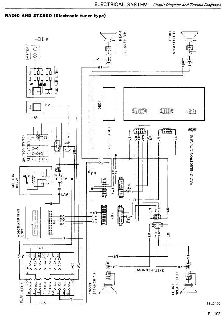 98 mustang gt under dash fuse box diagram
