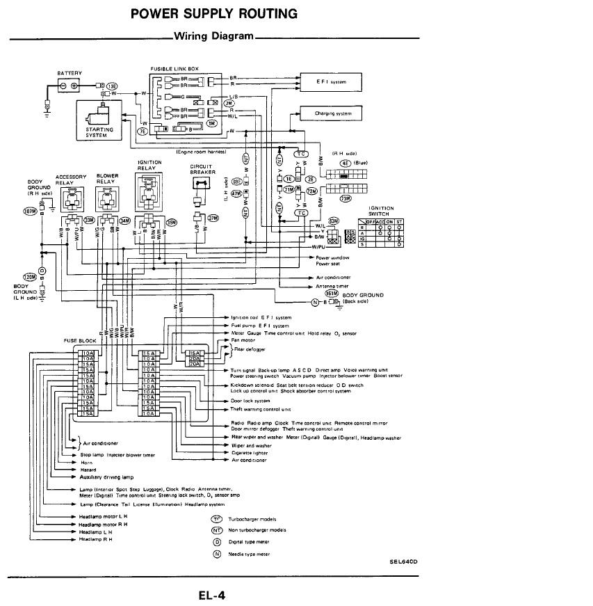 Z31 Stereo Wiring Diagram Wiring Diagram