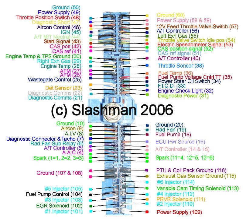 2009 Yamaha R6 Wiring Diagram Wiring Schematic Diagram