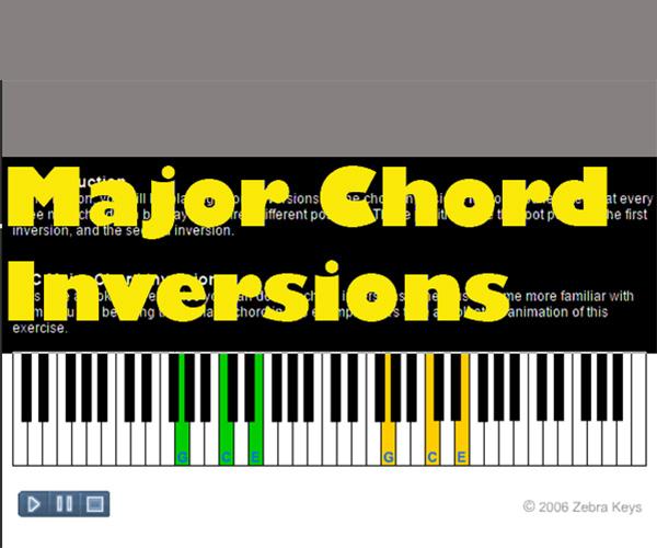 Major Chord Inversions