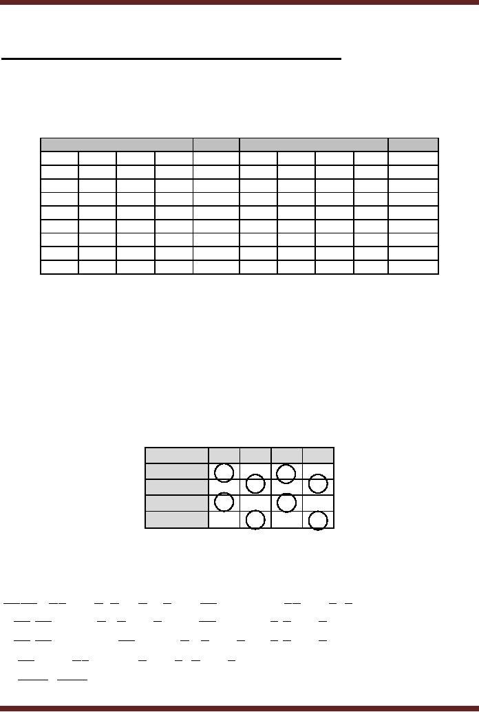 Implementation Of An Odd Parity Generator Circuit Digital Logic
