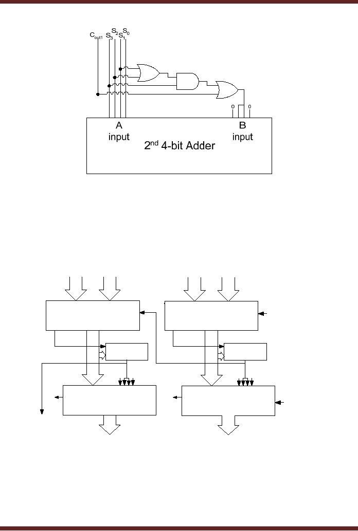 BCD ADDER2 digit BCD Adder A 4 bit Adder Subtracter Unit Digital