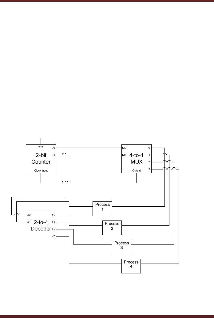 2 INPUT 4 BIT MULTIPLEXER 8 16 Input Multiplexer Logic Function