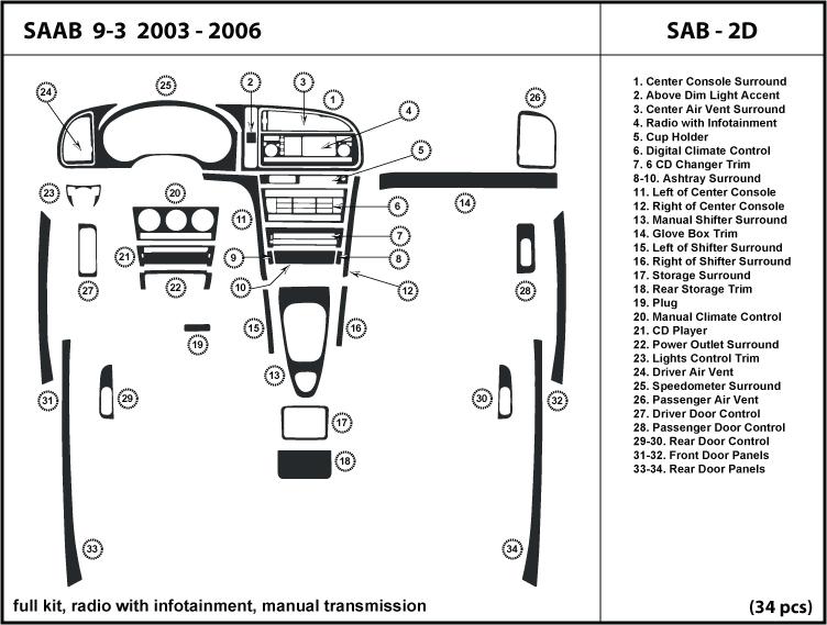 Saab 900 Fuse Box Download Wiring Diagram