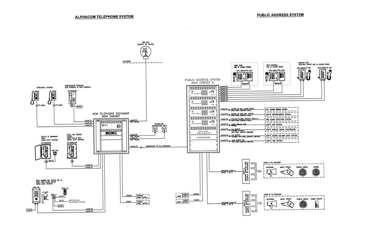 Pa Intercom Wiring Diagram Analog Telephone And Pa Ga Zenitel