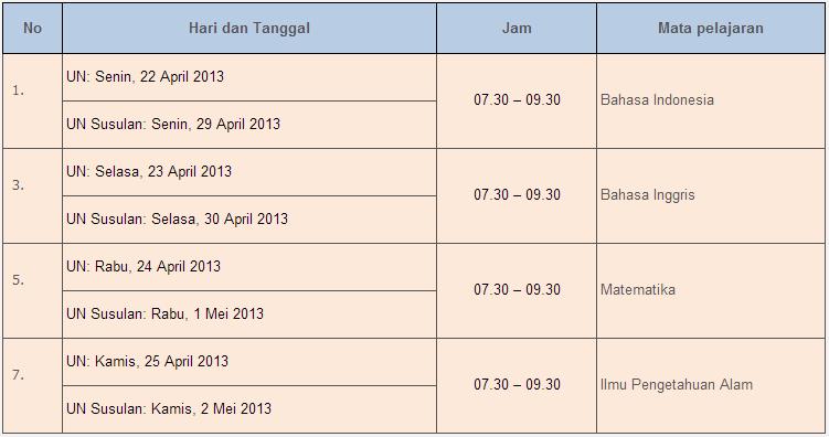 Skl Bahasa Inggris Sd 2013 Sd Smp Sma Download Soaldownload Soal 2013 Dan Un Susulan Akan Dilaksanakan Pada 29 April 2 Mei 2013