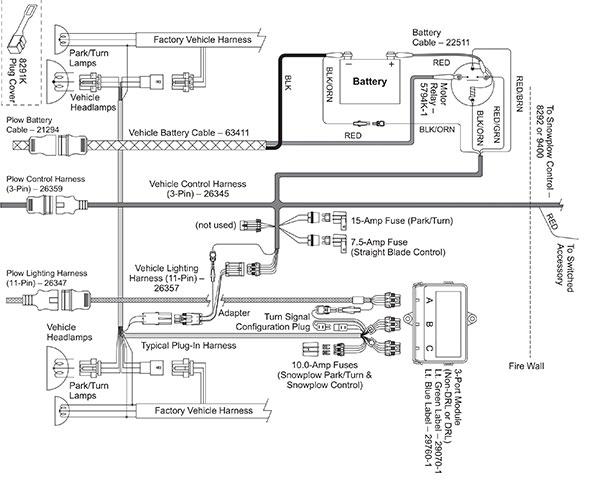 HomeSteader Truck Side Wiring Kit
