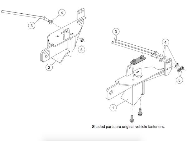 fisher minute mount 2 push plates