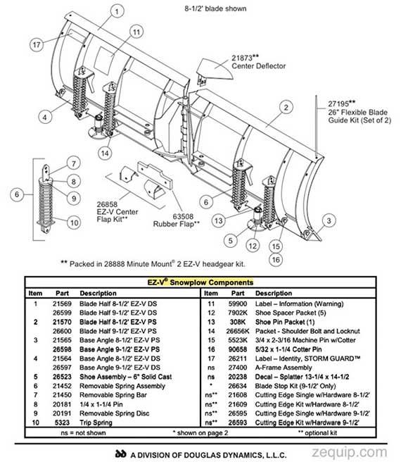 Fisher EZ-V Blade Parts
