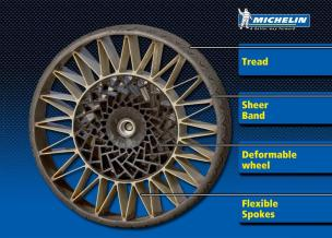 Michelin Airless Tyre (The Tweel) - 01