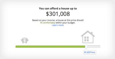 Va Home Loan Affordability Calculator | Taraba Home Review