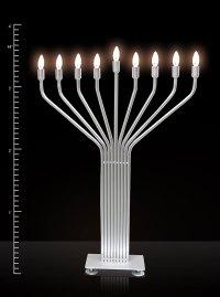 Menorah Lighting Order | Decoratingspecial.com