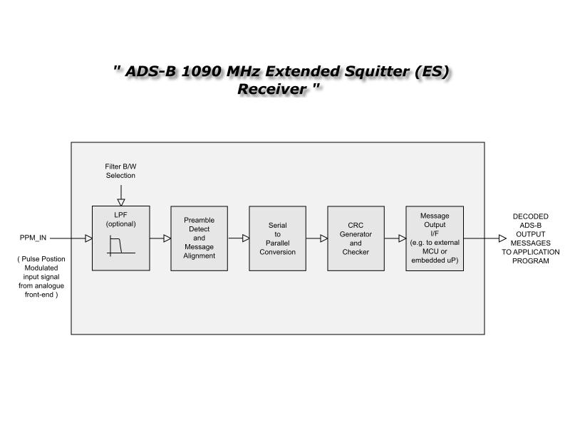 ads l400 speaker wiring diagram