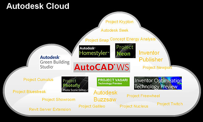 Autodesk_Cloud_intro