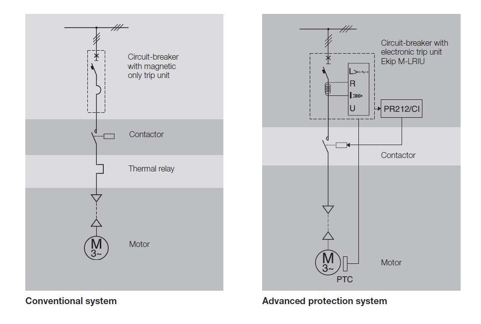 Ptc Wiring Diagram Electrical Circuit Electrical Wiring Diagram