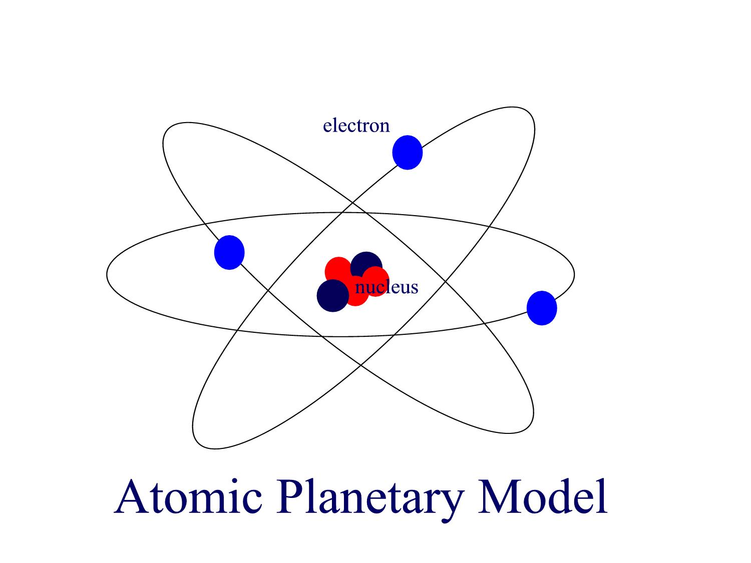 Helium Bohr Model Auto Electrical Wiring Diagram Wikipremed Mcat Course Image Archive Circuit Symbol For An Inductor Solar System Atom Page 2