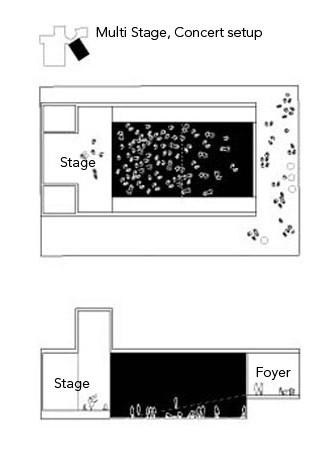 Multi Stage Concert Set up