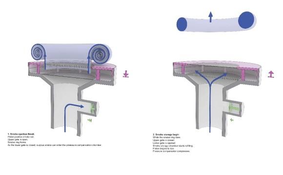 Smoke ring generator 1