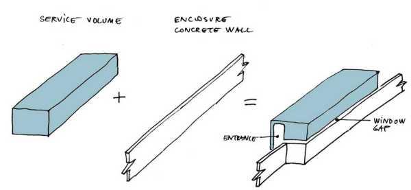 Concept - Concrete