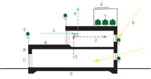 Diagram Salongen 35