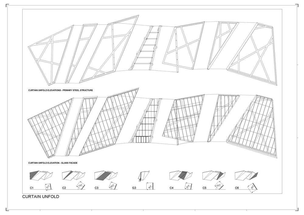 Curtain-Unfold-c-ARCHITEKT-DANIEL-LIBESKINDjpg (1000×707 - survey form