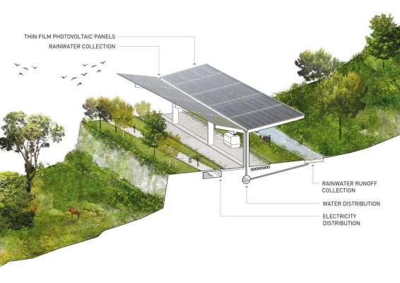 INFRASTRUCTURAL GREEN BELT AXON SECTION