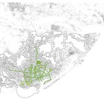 Analyses city green network