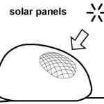 Diagram Solar