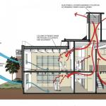 Section of Natural Ventilation