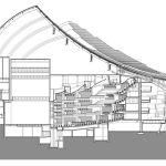 Section Muriel Kauffman Theater