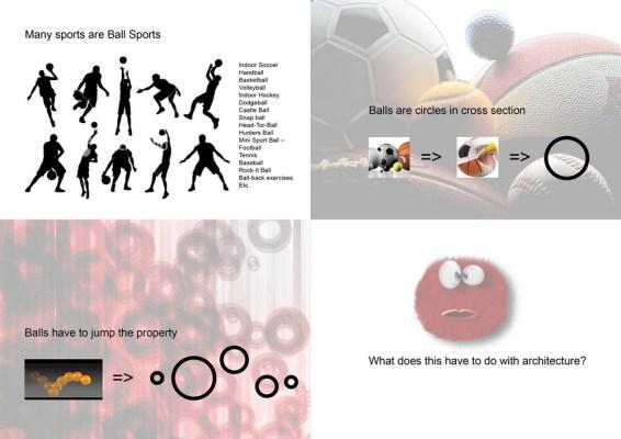 Ball Metapher