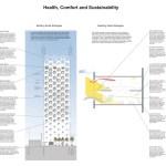 Health and Comfort Board