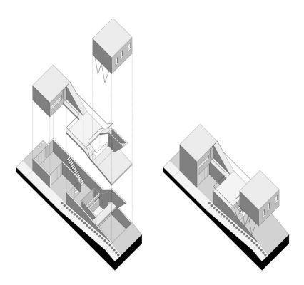 Axonometríc