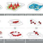 Design Solution Diagram
