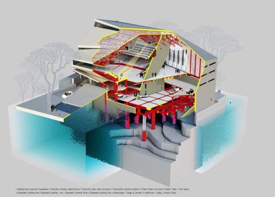 Axonometric Section : Image Courtesy Broissin Architetcs