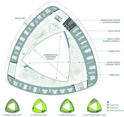 Image Courtesy AllesWirdGut Architektur