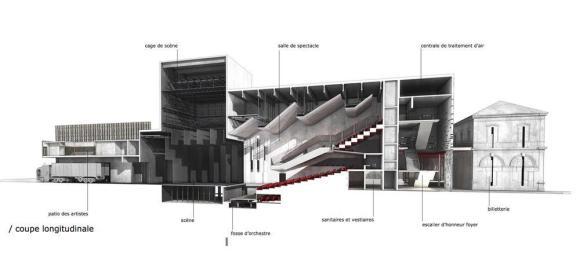 Section : Image Courtesy K-Architecture