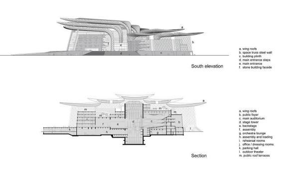 Image courtesy PES-Architects