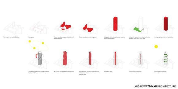 Image Courtesy © Andrea Vattovani Architecture