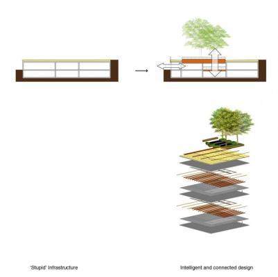 Image Courtesy © Jvantspijker Architects