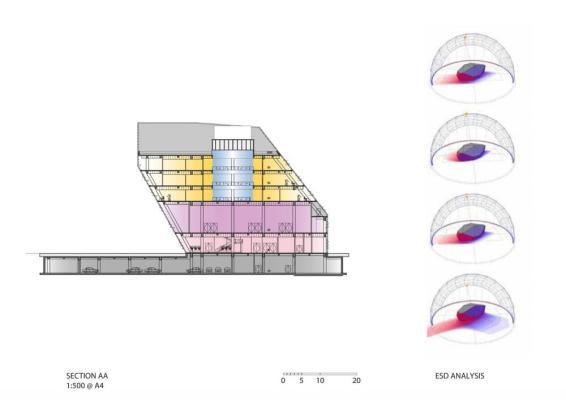 Image Courtesy © LAB Architecture Studio