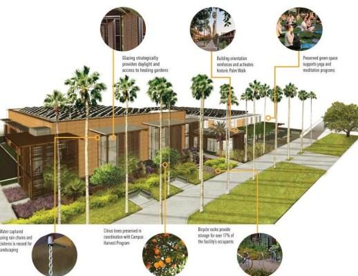 Land Use Diagram, Image Courtesy © Lake Flato Architects