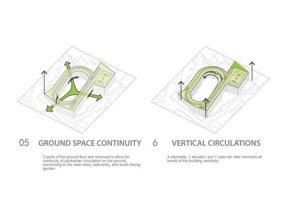 Image Courtesy © LYCS Architecture